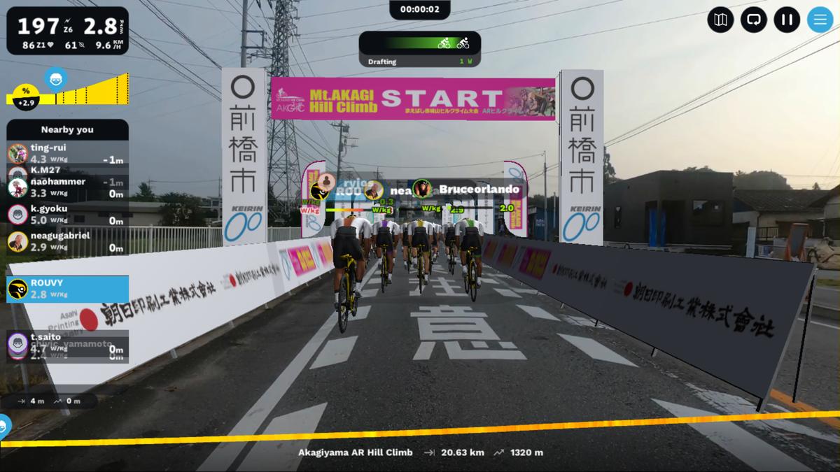 AKAGIYAMA HILL CLIMB RACE Hosts A 2nd Virtual Edition On ROUVY On Oct 9th